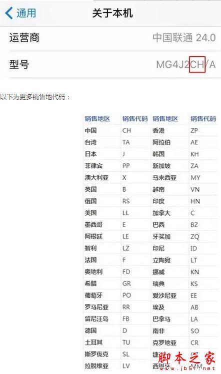 网上购买iphone注意事项网购iphone6s验iphone5激活失败图片